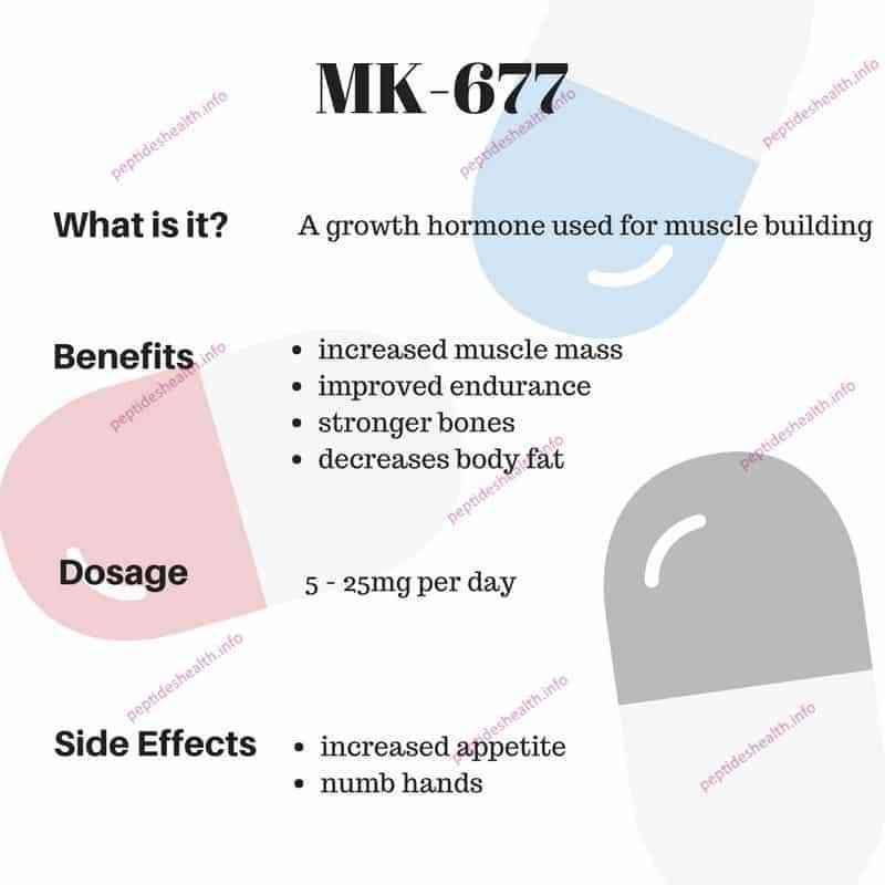 Buy MK 677 Australia